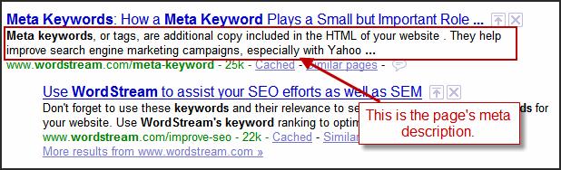 Meta Keywords Importance